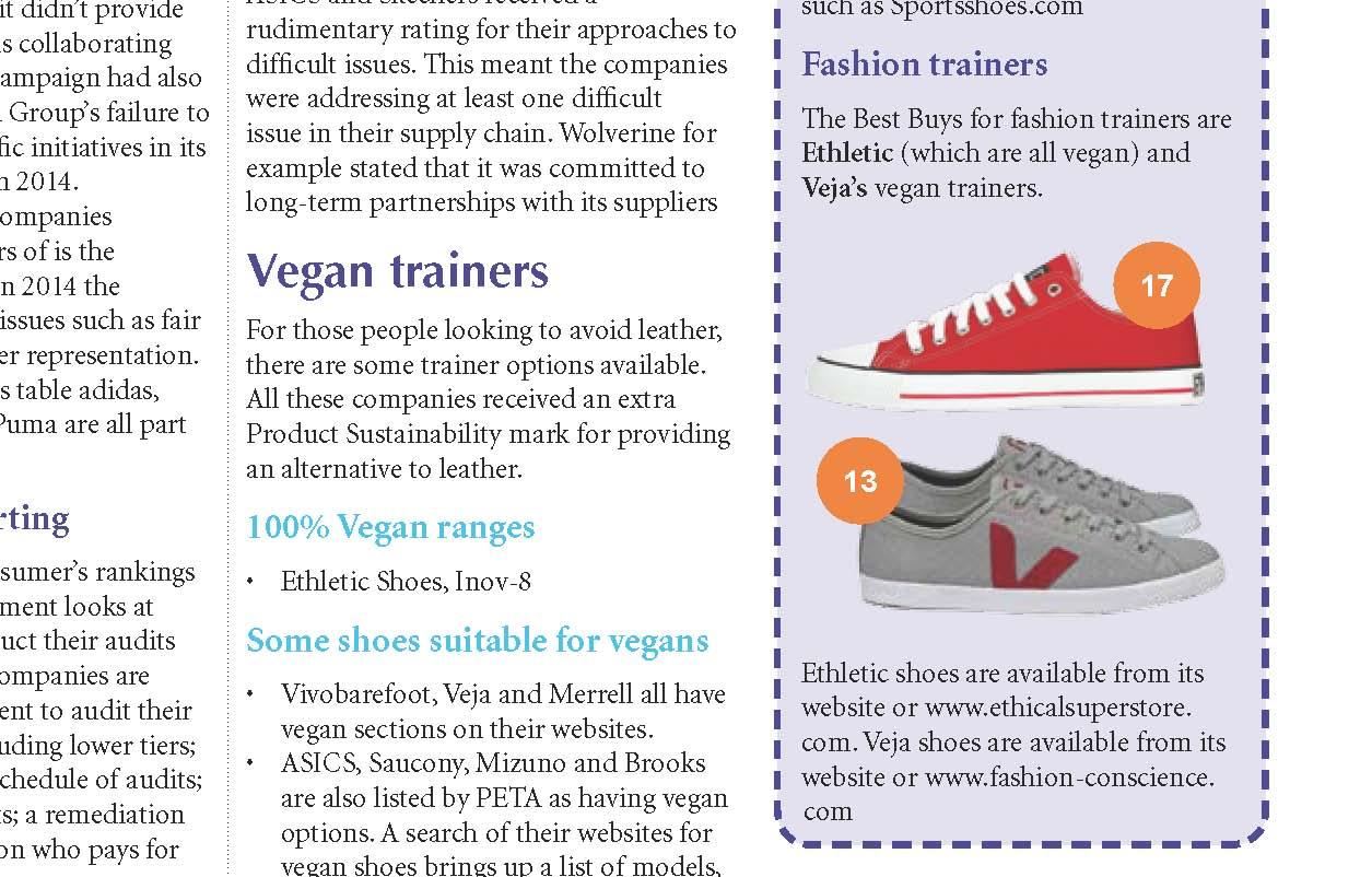 Best Fashion Trainer - Ethletic