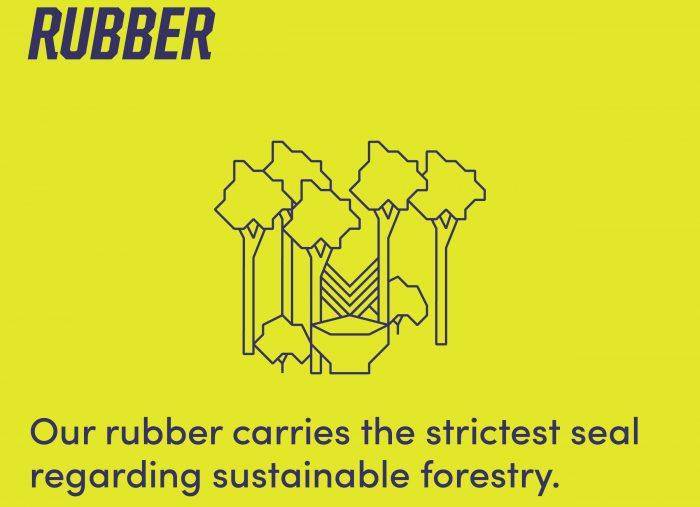 Fsc®-certified Natural Rubber