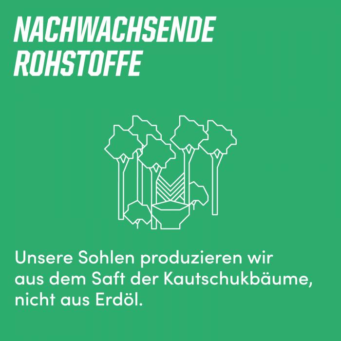 NACHWACHSENDE ROHSTOFFE