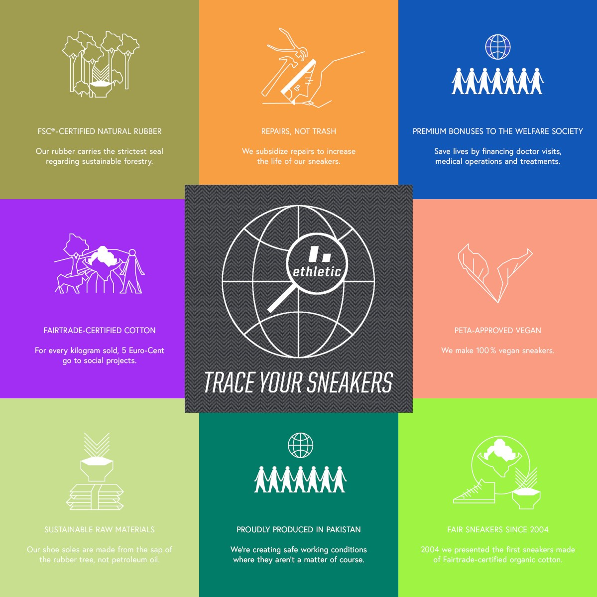 Launch Trace your sneaker